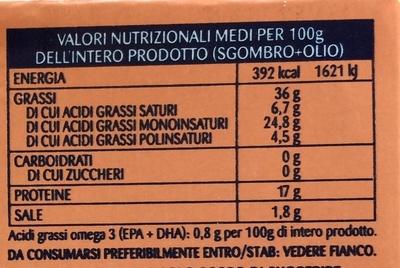 Filets  de maquereau - Informations nutritionnelles - it