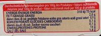 Viande de boeuf en gelé - Voedingswaarden - fr