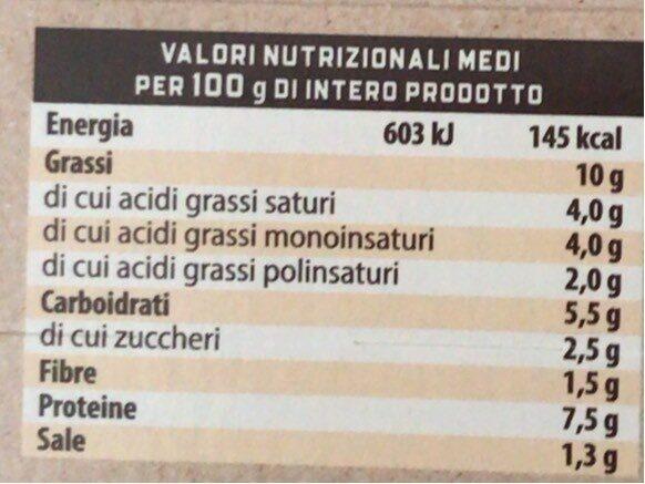Insalata di pollo agrodolce - Informazioni nutrizionali - it