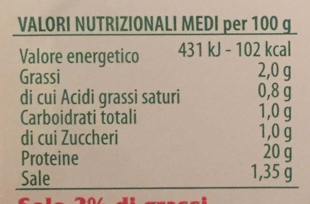 Prosciutto cutto - Nutrition facts