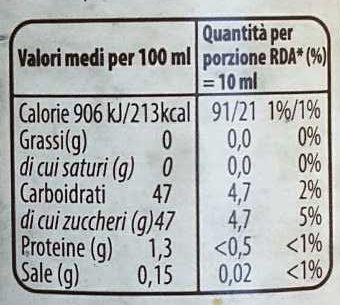 Aceto Balsamico di Modena - Nutrition facts