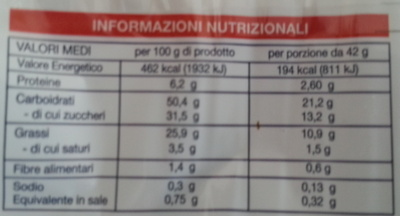 PAM MUFFIN - Nutrition facts