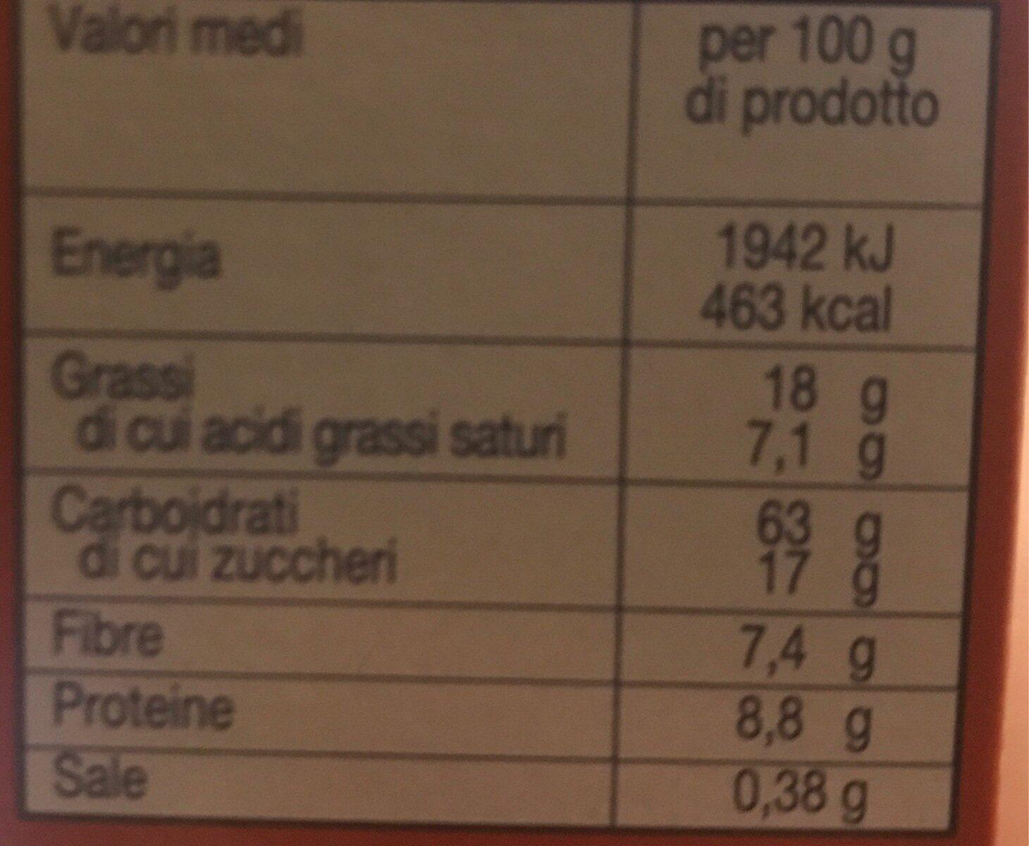 Cereali croccanti - Nutrition facts - it