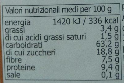Muesli alla frutta - Nutrition facts - it