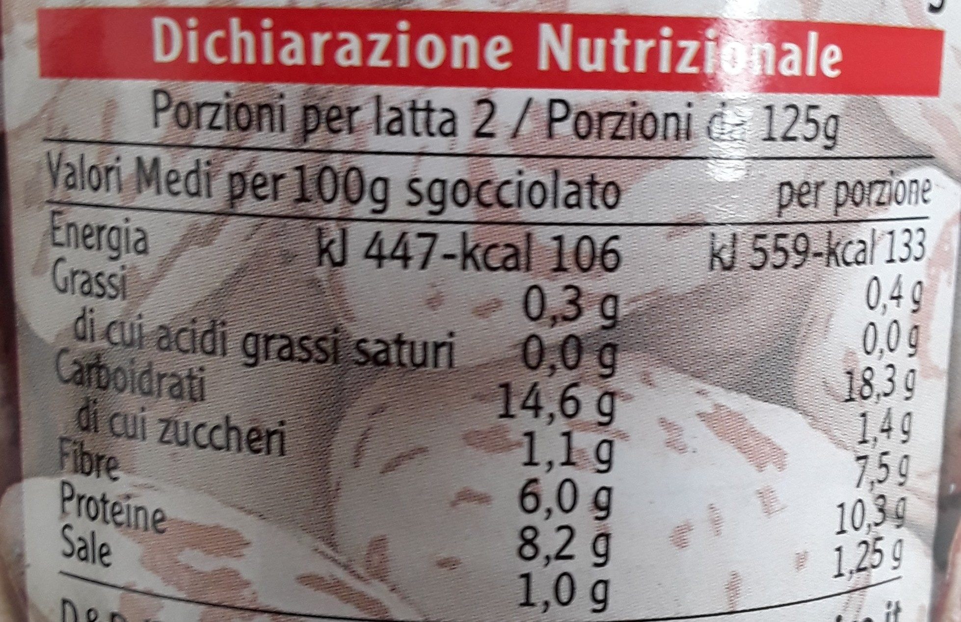 Fagioli Borlotti Lamon - Informazioni nutrizionali