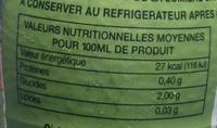 Lazy Lemon - Informations nutritionnelles