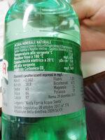 Egeria - Ingredients - it
