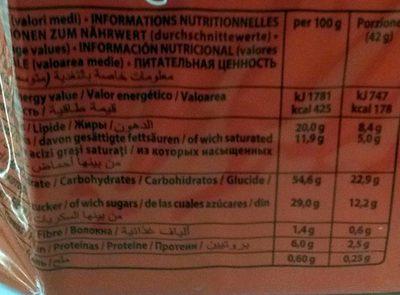 Croissants au Chocolat - Informations nutritionnelles - fr