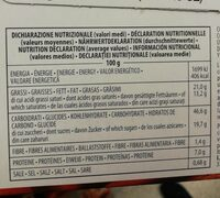 Panettone - Nutrition facts