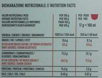 Caffè e ginseng - Informazioni nutrizionali