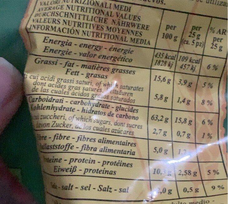Streghette - Informations nutritionnelles - it