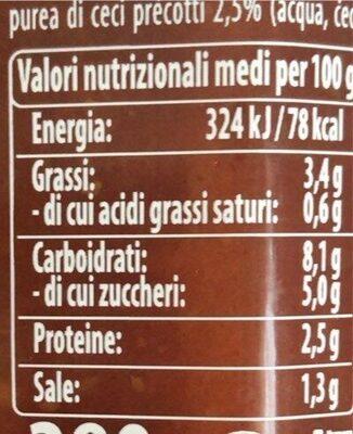 Sugo semplice con legumi - Nutrition facts - it