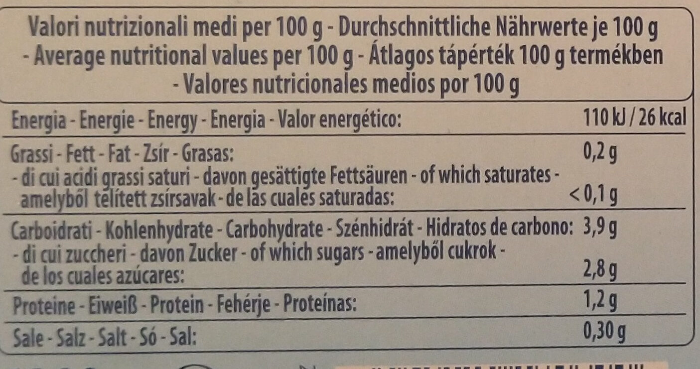 polpa di pomodoro - Informazioni nutrizionali - it