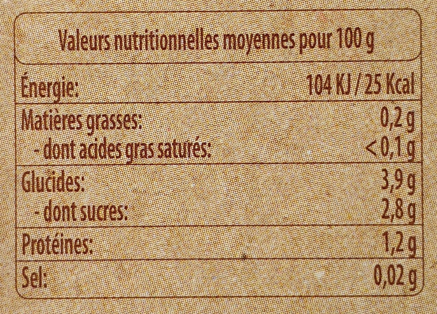 pillés de tomates en morceaux bio - 营养成分 - fr
