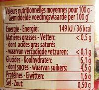 Passata di Pomodoro al basilico - Voedingswaarden - fr