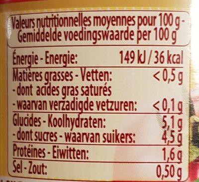 Passata di Pomodoro al basilico - Nutrition facts
