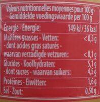 Purée de Tomates - Nutrition facts - fr