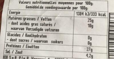 Saucisson italien - Valori nutrizionali - fr