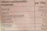 Speck - Jambon des Dolomites - Voedingswaarden - fr