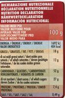Panetone Gianduia - Nutrition facts - fr