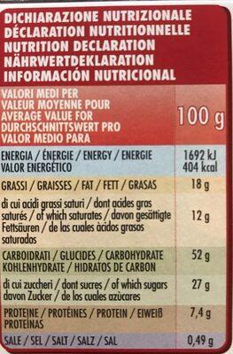 Panetone Gianduia - Nutrition facts