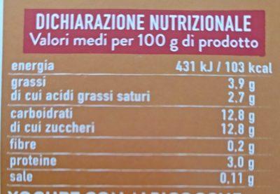 YOGURT - Nutrition facts