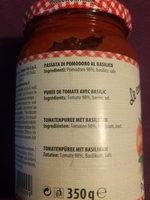 Purée de tomate au basilic - Ingredients