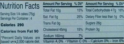 Swiss Roll praliné - Nutrition facts