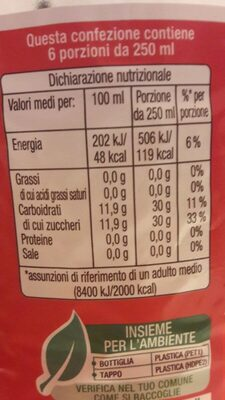Ginger - Nutrition facts - fr