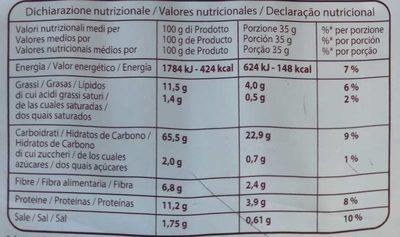 Crackers integrales - Información nutricional