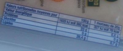 Parmigiano Reggiano AOP (28,4% MG) - Informations nutritionnelles