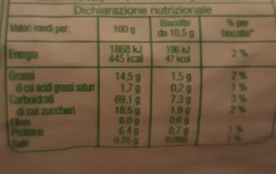 Frollini croccanti ai cereali - Nutrition facts - it