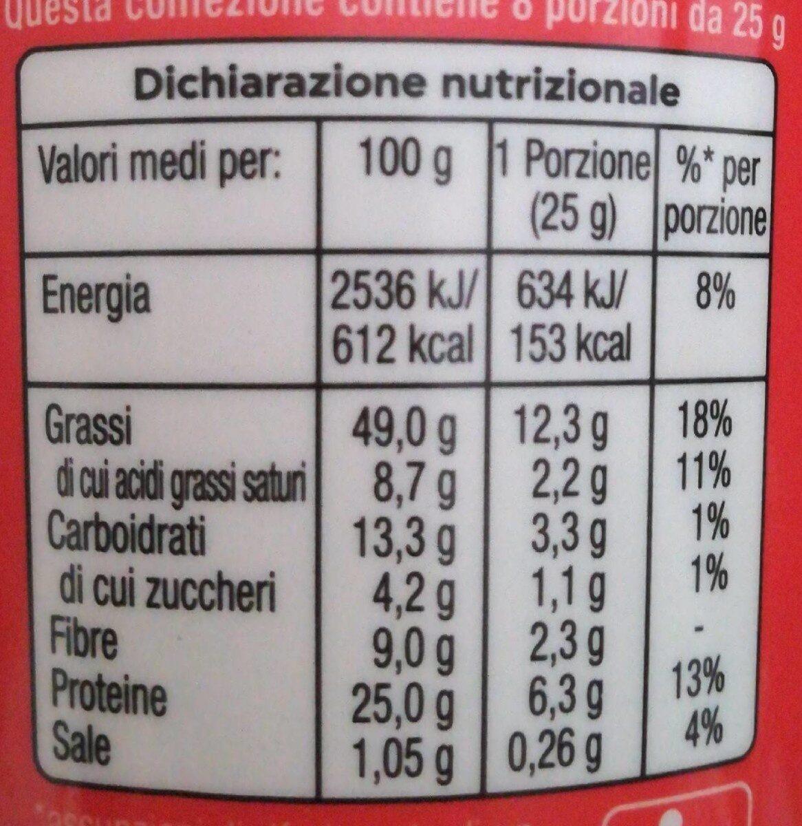 Arachidi tostate e salate - Informations nutritionnelles - it