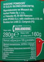 Suszone pomidory w oleju słonecznikowym. - Wartości odżywcze