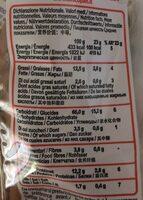 Il grissino con olive verdi - Nutrition facts - fr