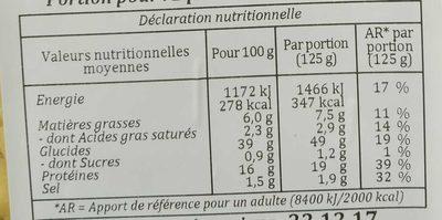Cappelletti au jambon cru - Informations nutritionnelles
