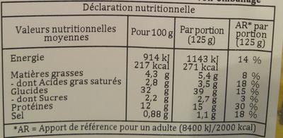 Marguerites Ricotta Epinards - Informations nutritionnelles