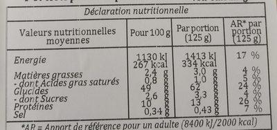 Tagliatelle à la Truffe d'Été 2,5 % - Voedingswaarden