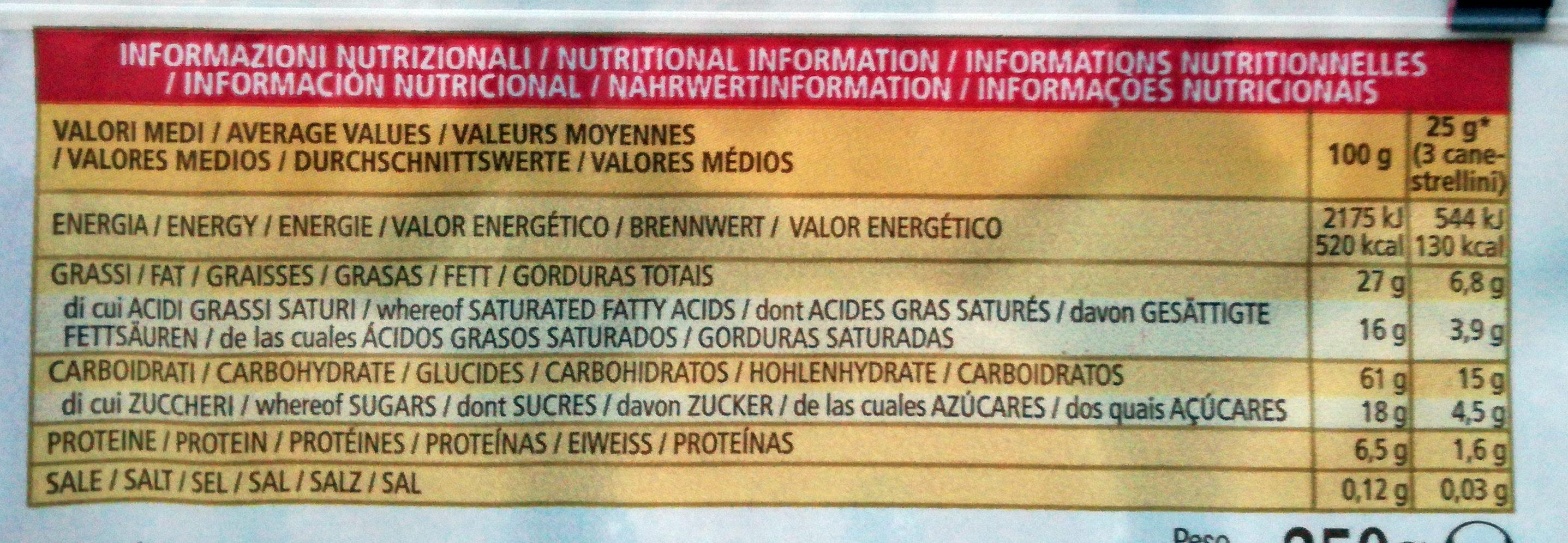 Canestrellini - Valori nutrizionali - it
