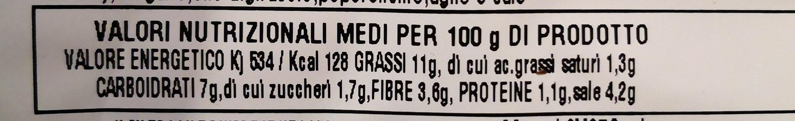 Olive verdi al peperone denocciolate - Informations nutritionnelles