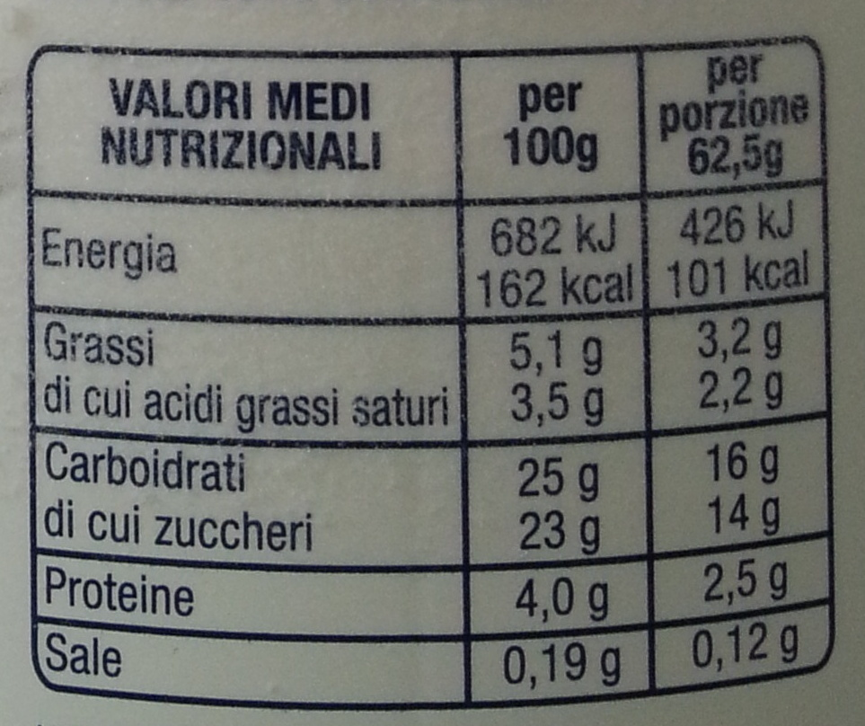 Yogurt - Nutrition facts - fr