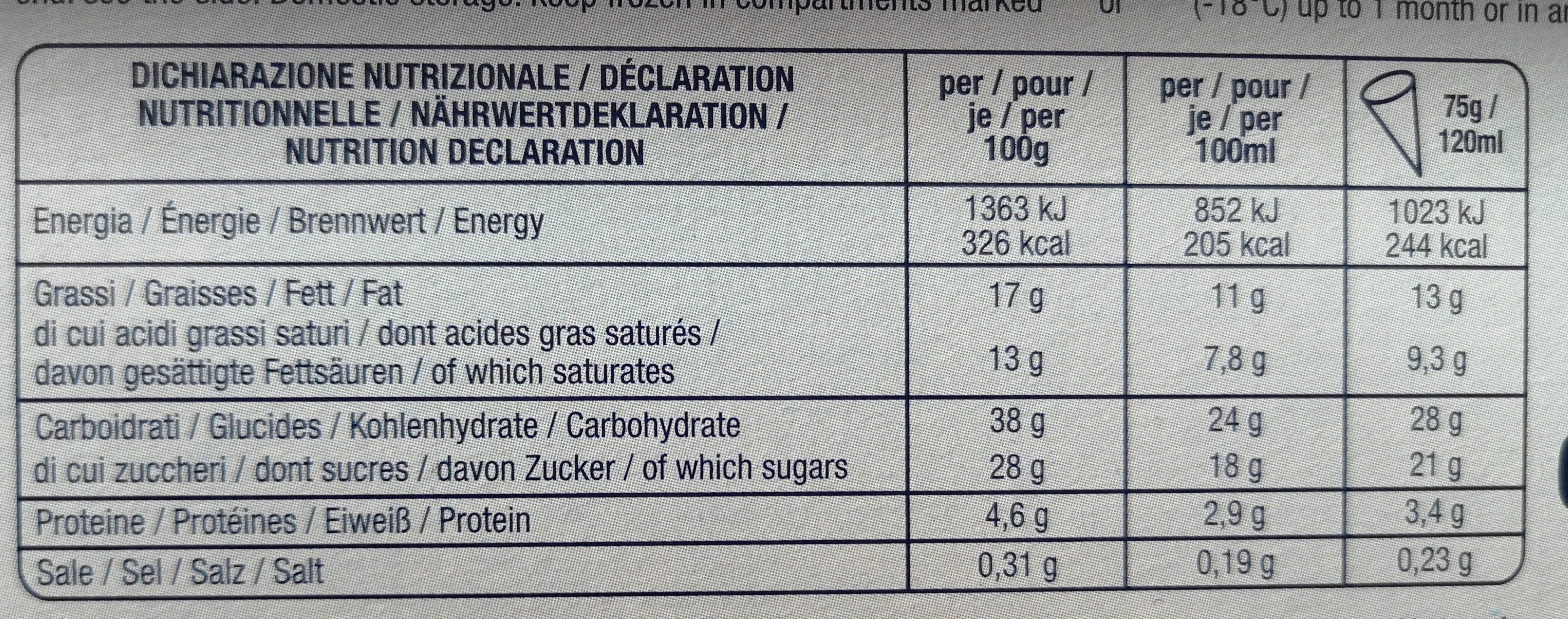 Coni gelato Cinque Stelle - Nutrition facts