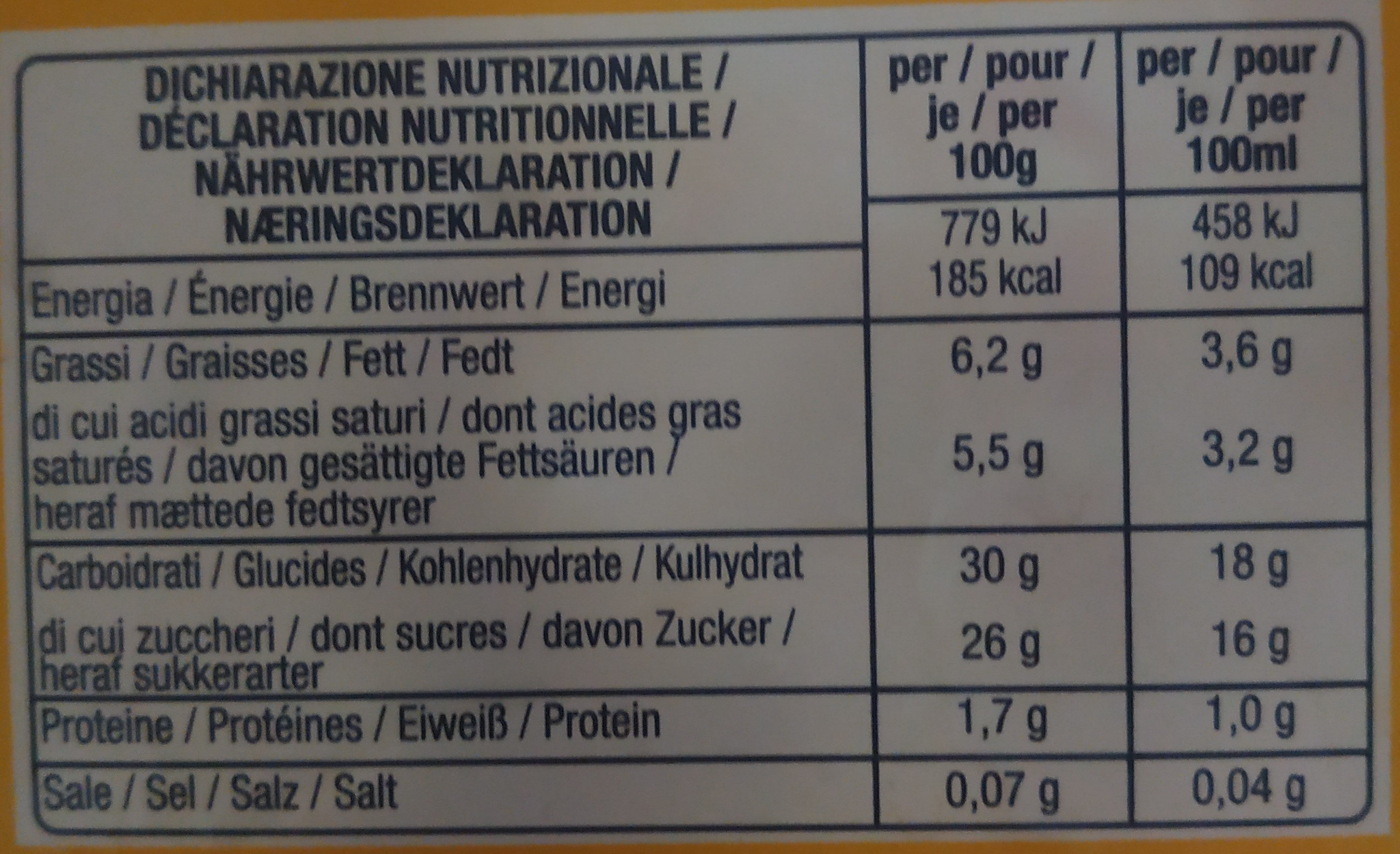 I Frutti - Informations nutritionnelles - it