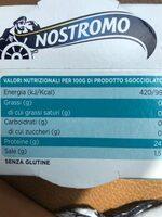 Tonno al naturale - Valori nutrizionali - it