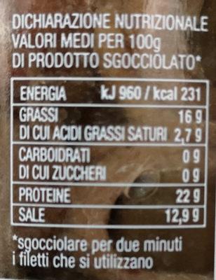 Filetti di Alici in olio d'oliva - Informations nutritionnelles - it