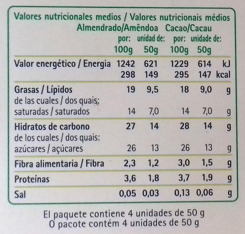 Il Gelato 4 Minibombones - Información nutricional