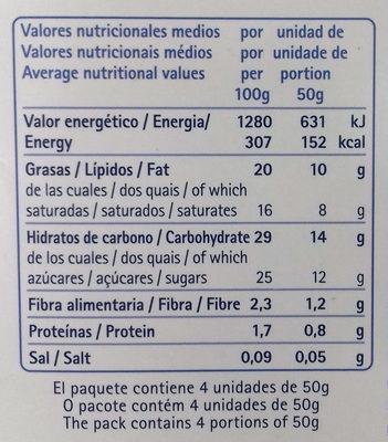 Gelato a base de coco - Información nutricional - es