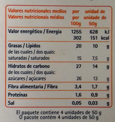 Il Gelato base Mandorla Ricoperto al cioccolato 4 Mini Stecchi - Información nutricional