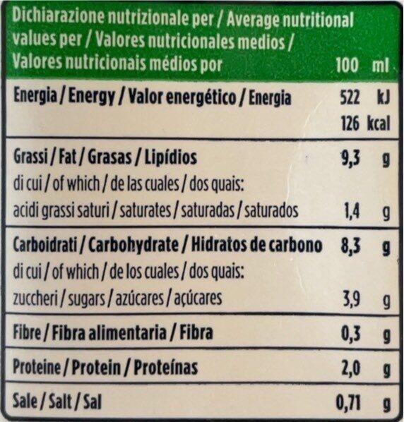 Besciamella - Información nutricional - es