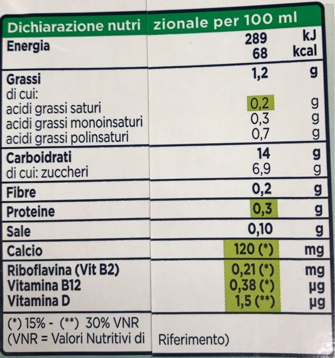 Boisson de riz - Informations nutritionnelles - it